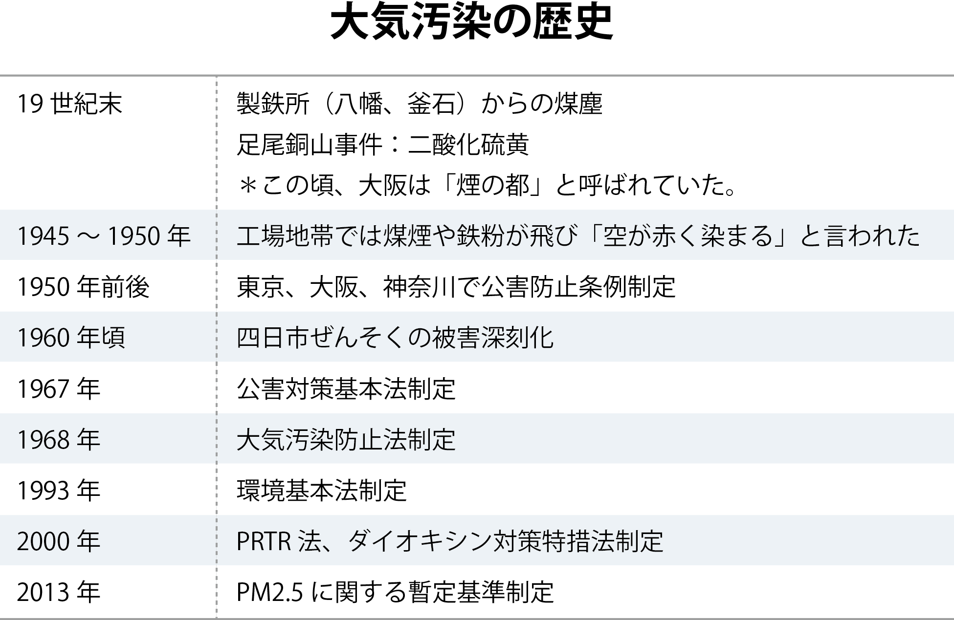 井上先生コラム1-1
