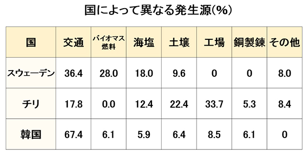 井上先生コラム4-1