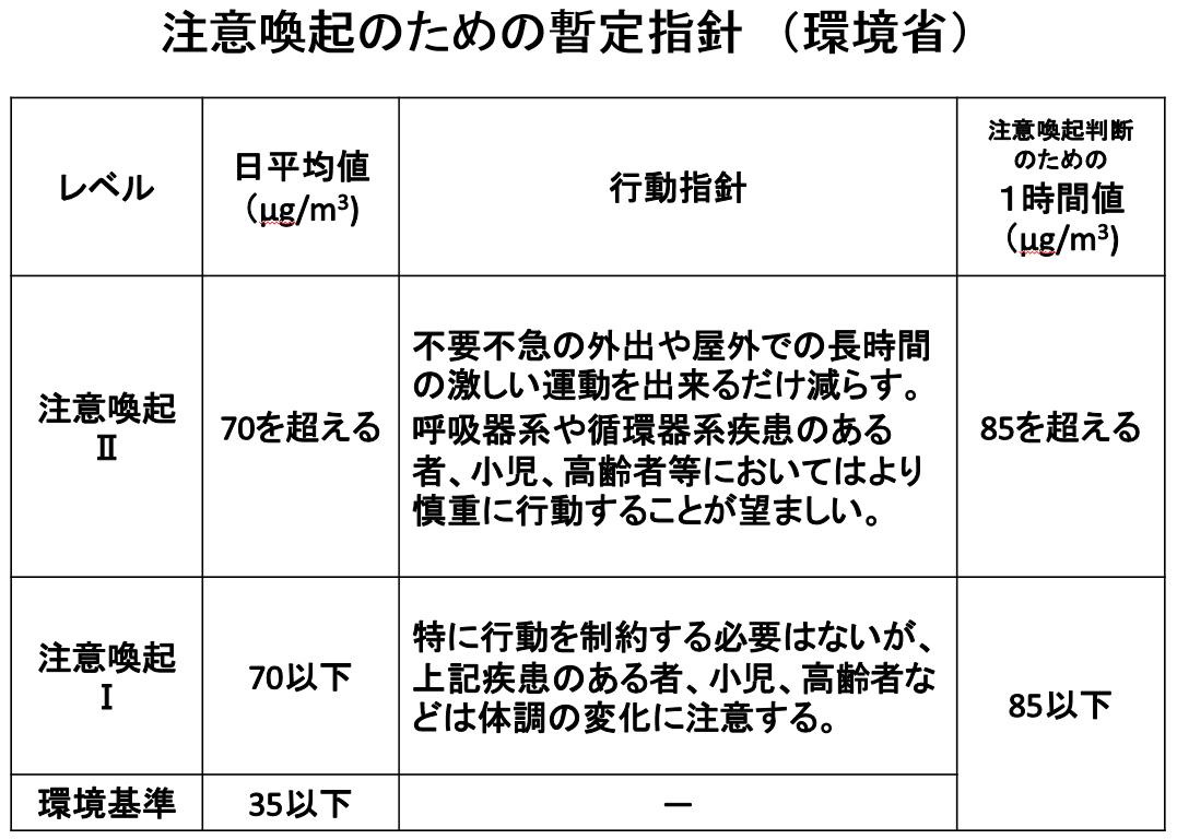 井上先生コラム5-2