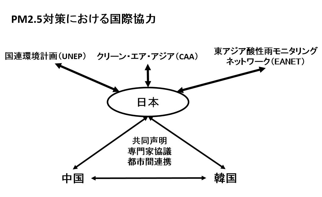 井上先生コラム6-2
