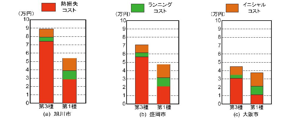 sakamoto_1-3