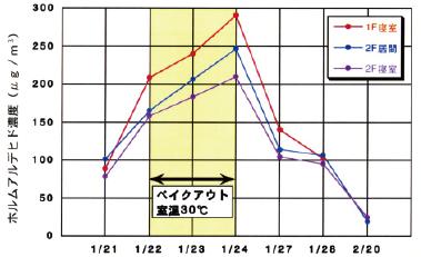 sakamoto_2-4a