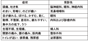 sakamoto_3-table2