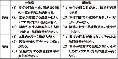 sakamoto_4-3tab