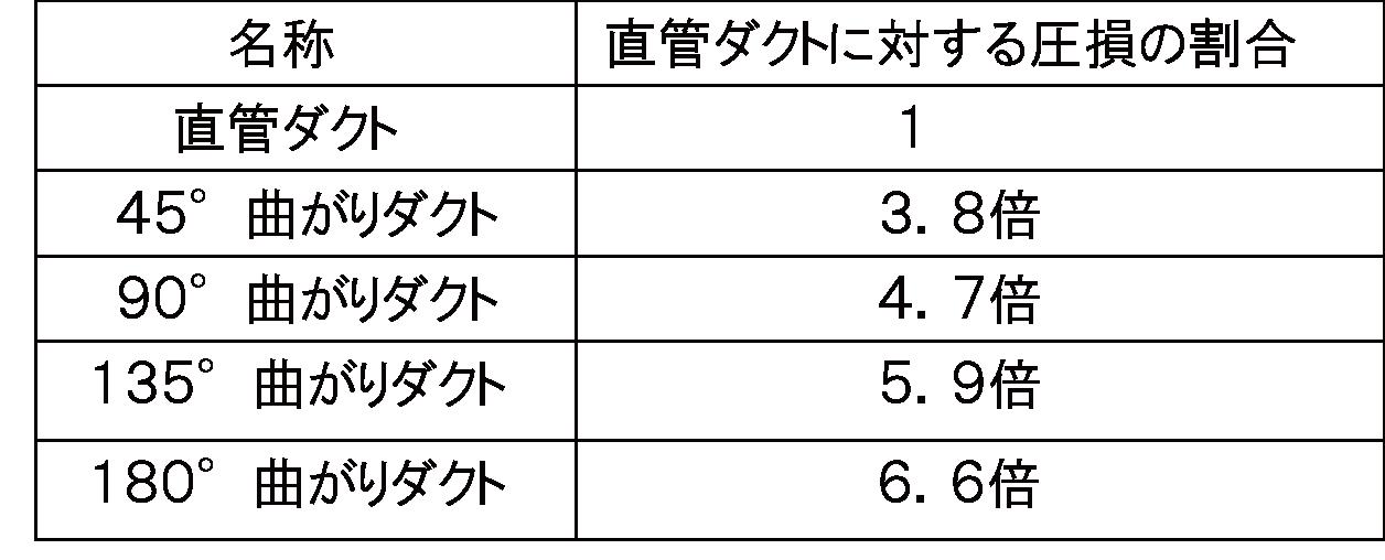 sakamoto_5-tab1