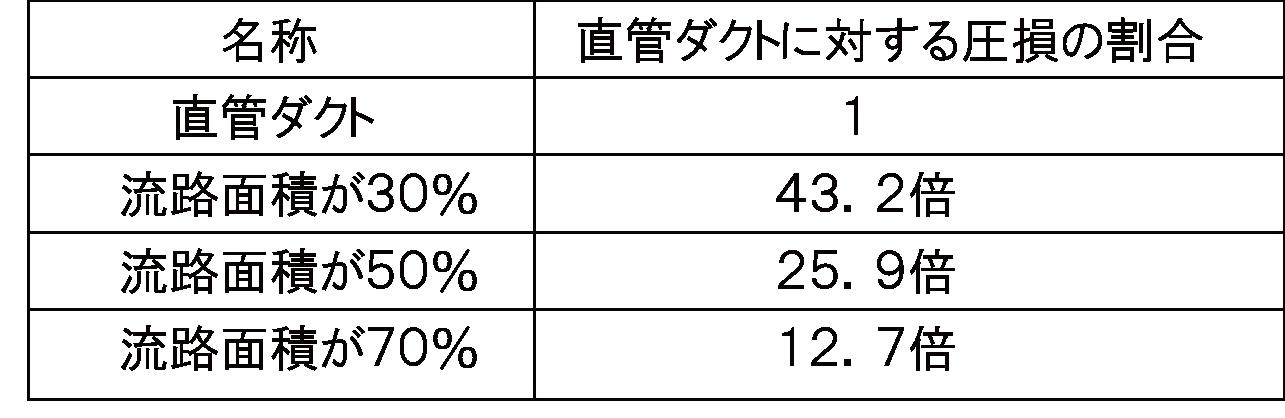 sakamoto_5-tab2