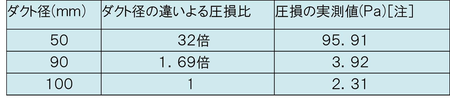 sakamoto_5-tab3