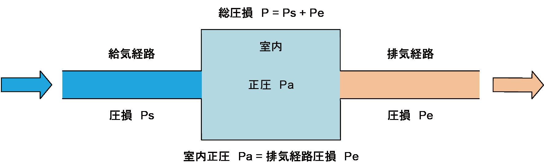sakamoto_6-fig1