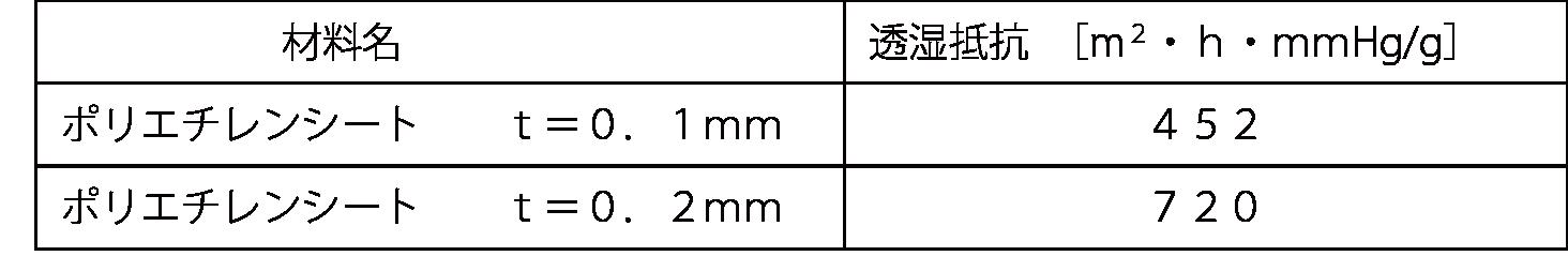 sakamoto_6-tab2