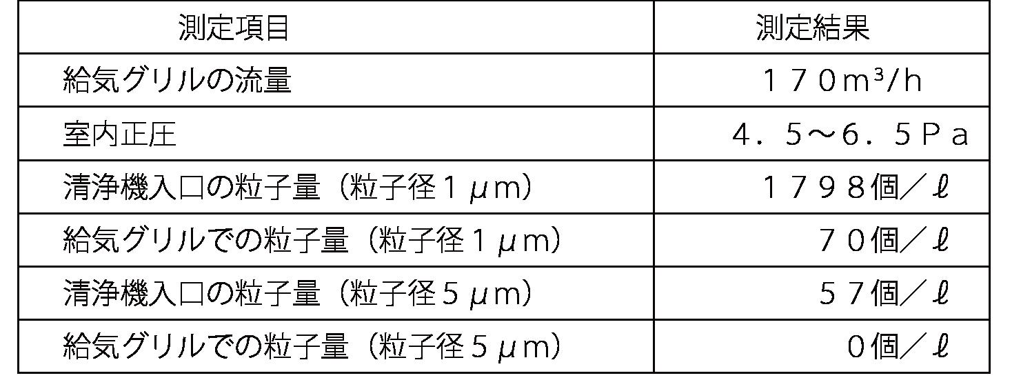 sakamoto_6-tab3