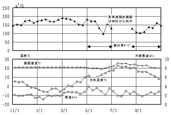 fukushima5-fig2
