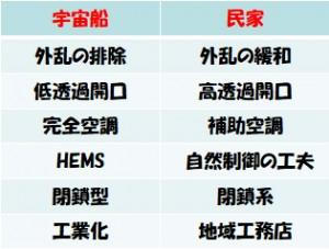 fukushima5-t1-1