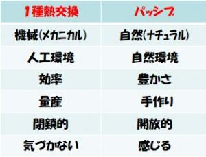 fukushima5-t1-2