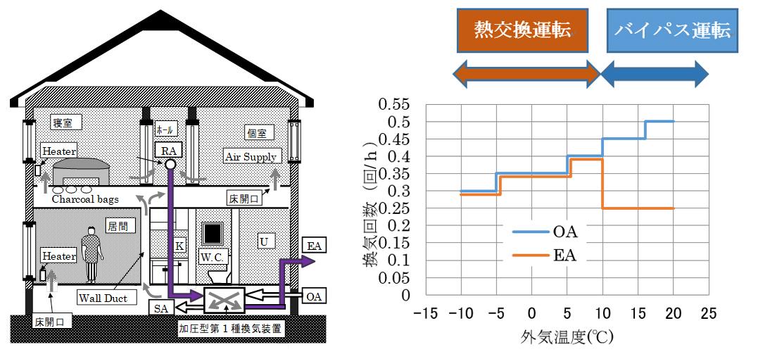fukushima6-fig1