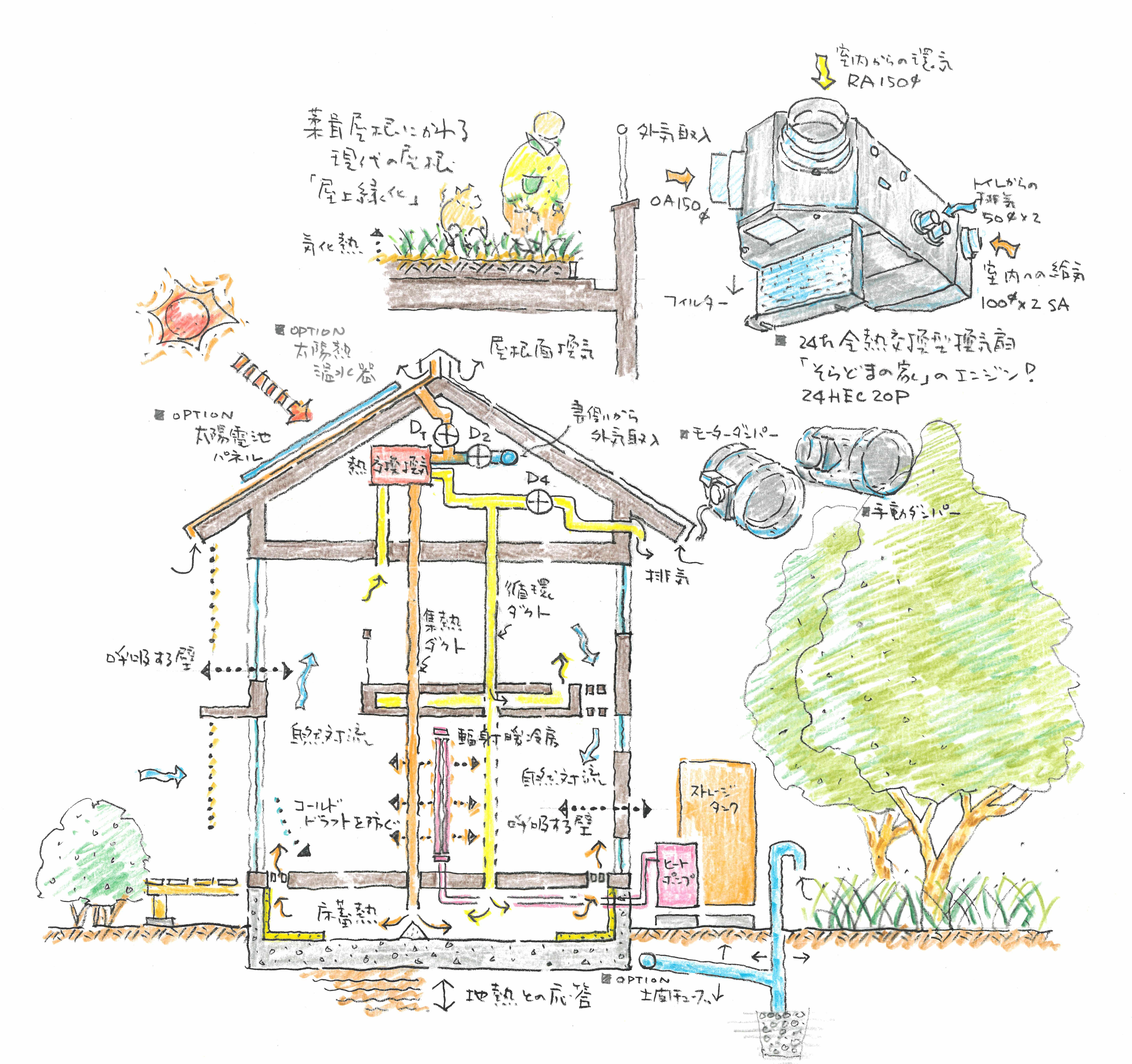 資料5そらどまの家システム図イラスト